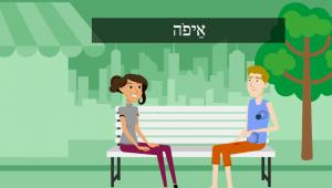 Questions in Hebrew